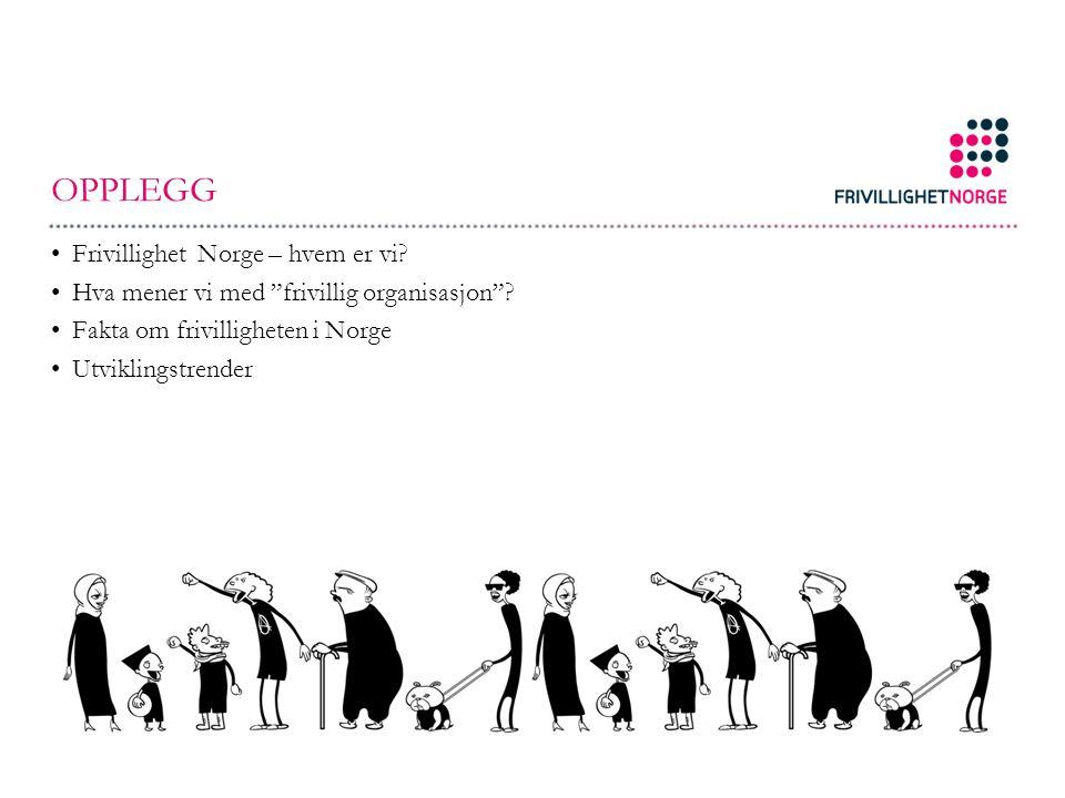 """OPPLEGG Frivillighet Norge – hvem er vi? Hva mener vi med """"frivillig organisasjon""""? Fakta om frivilligheten i Norge Utviklingstrender"""