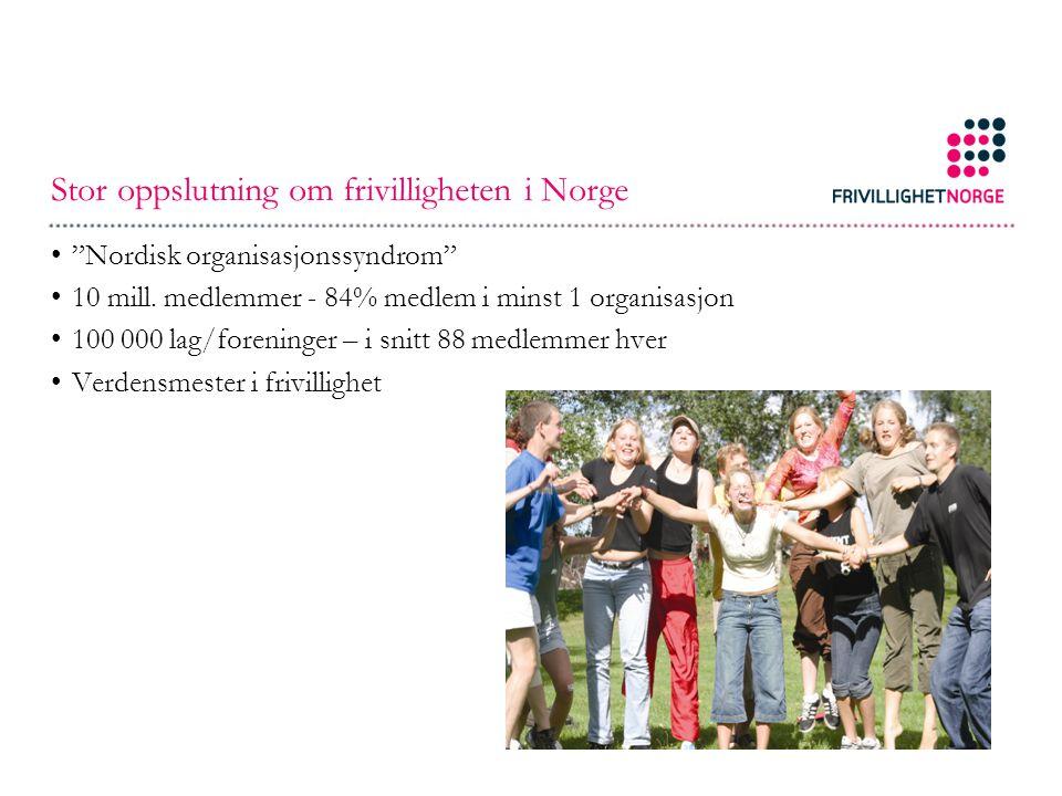 """Stor oppslutning om frivilligheten i Norge """"Nordisk organisasjonssyndrom"""" 10 mill. medlemmer - 84% medlem i minst 1 organisasjon 100 000 lag/foreninge"""