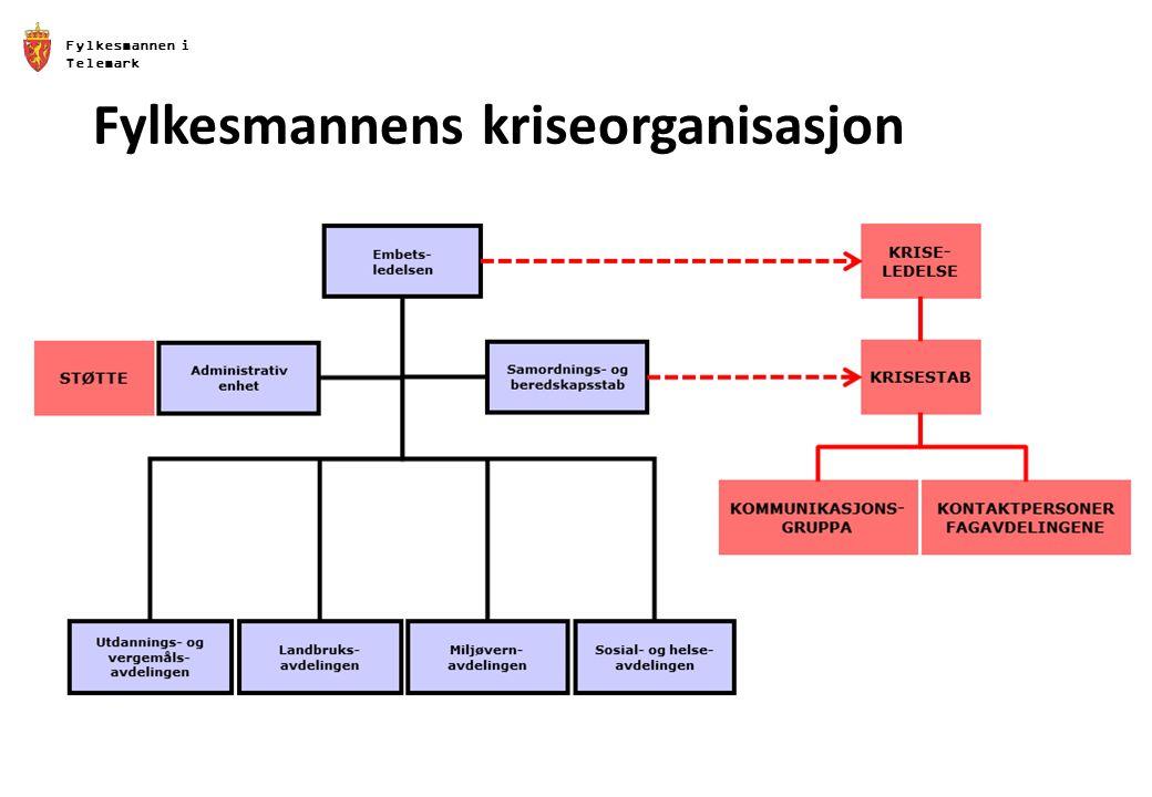 Fylkesmannen i Telemark Fylkesmannens kriseorganisasjon