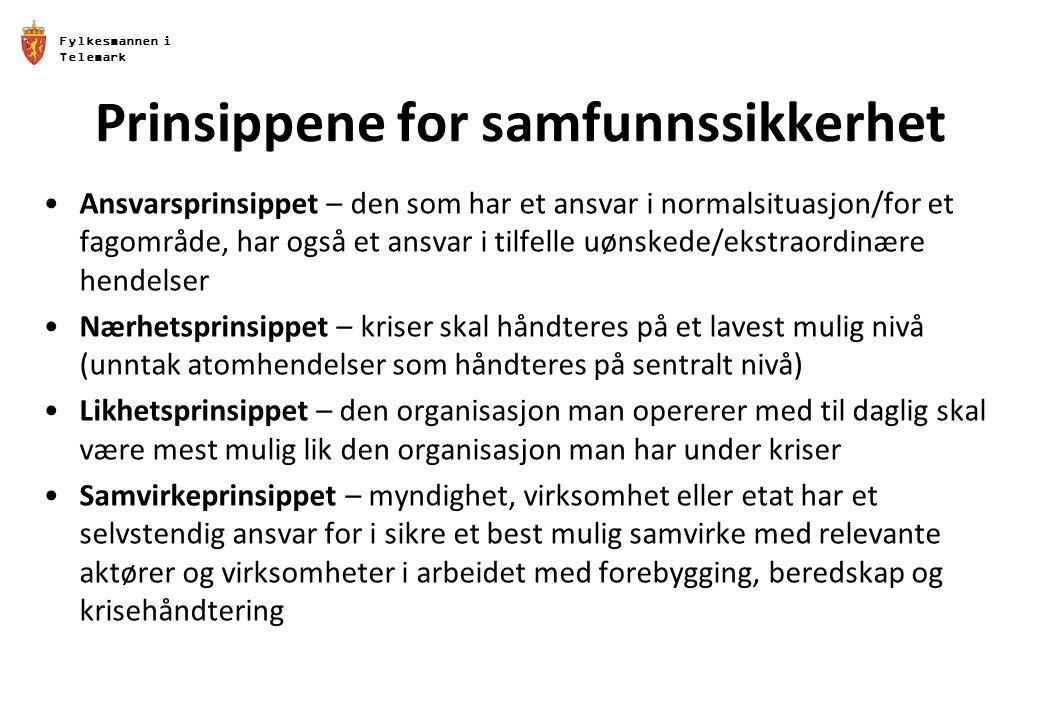 Fylkesmannen i Telemark Prinsippene for samfunnssikkerhet Ansvarsprinsippet – den som har et ansvar i normalsituasjon/for et fagområde, har også et an