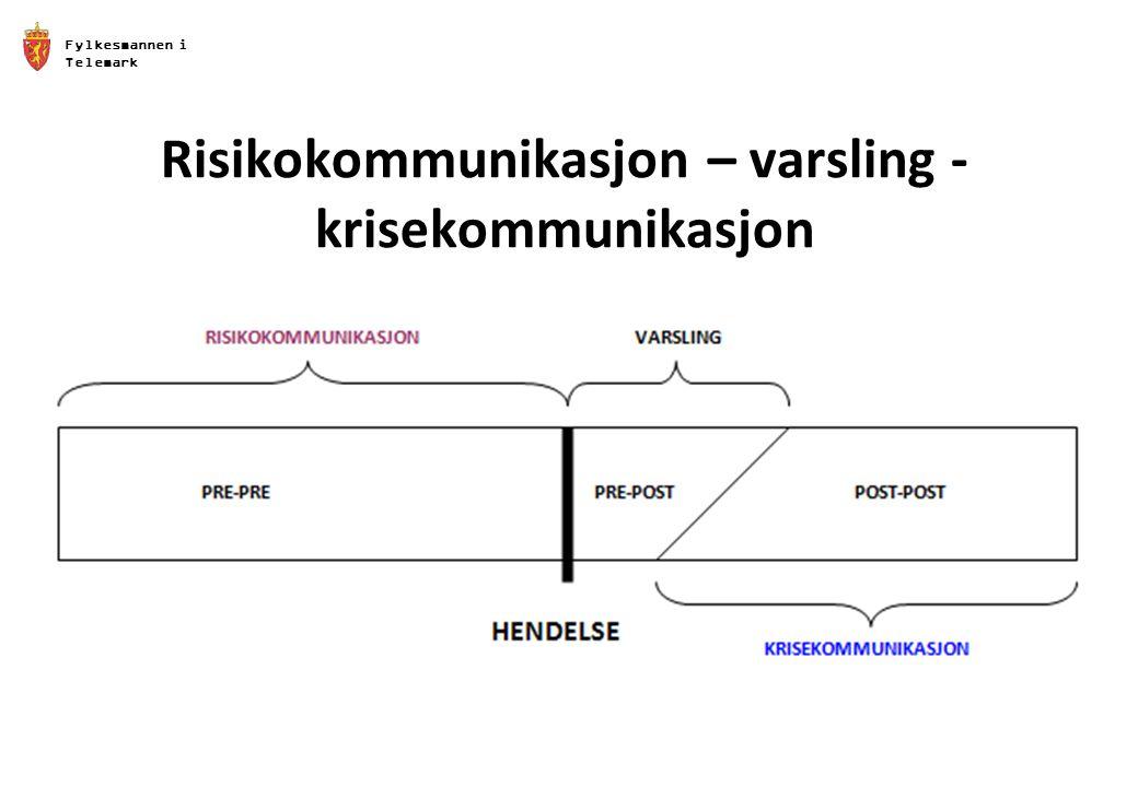 Fylkesmannen i Telemark Risikokommunikasjon – varsling - krisekommunikasjon