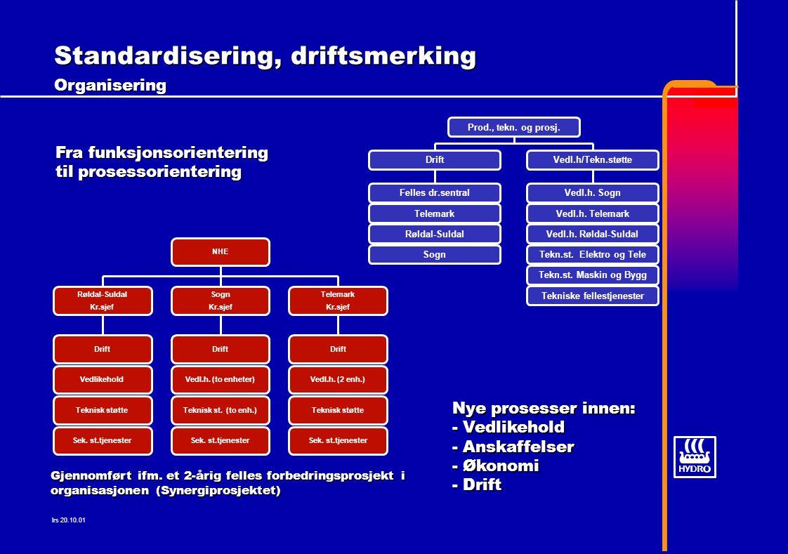 lrs 20.10.01 Standardisering, driftsmerking Organisering NHE Røldal-Suldal Kr.sjef Drift Vedlikehold Teknisk støtte Sek.