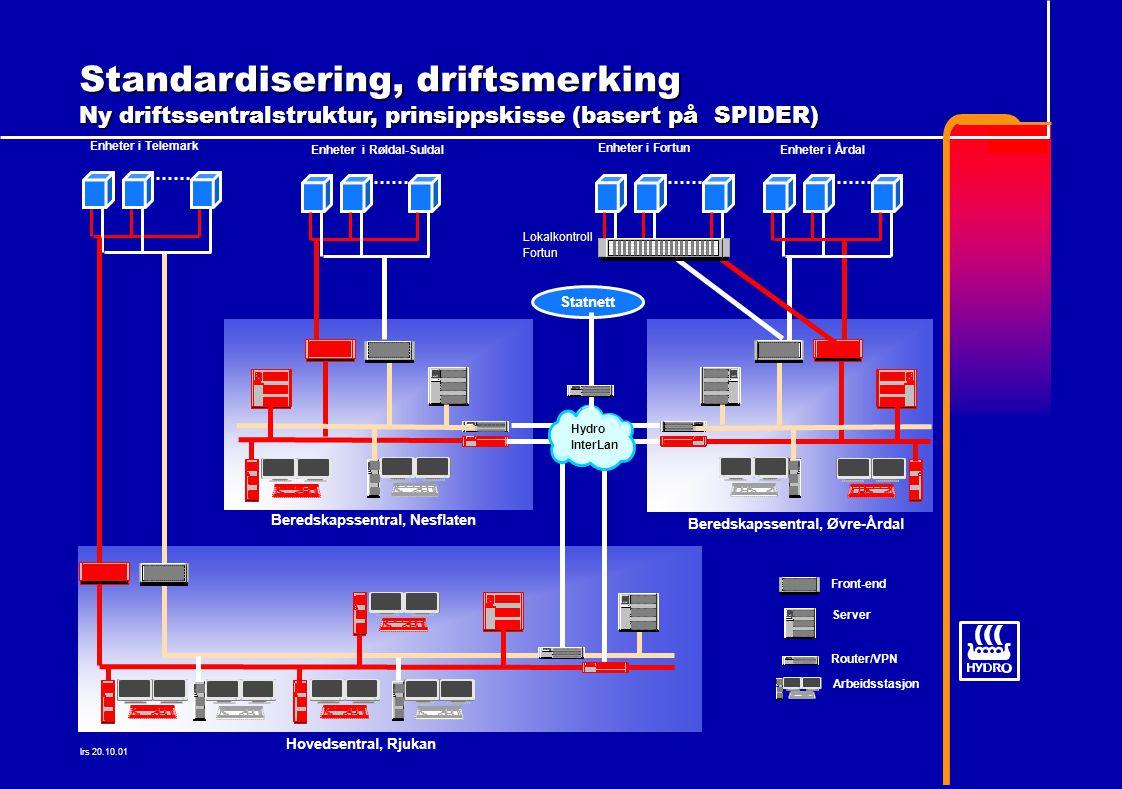 Overvåking og drift av 19 kraftverk i tre hovedregioner Koordinering av vakter, melde avvik Koordinering av arbeid i anleggene (arbeidstillatelser) Beredskapssentral ved ulykker (iht.
