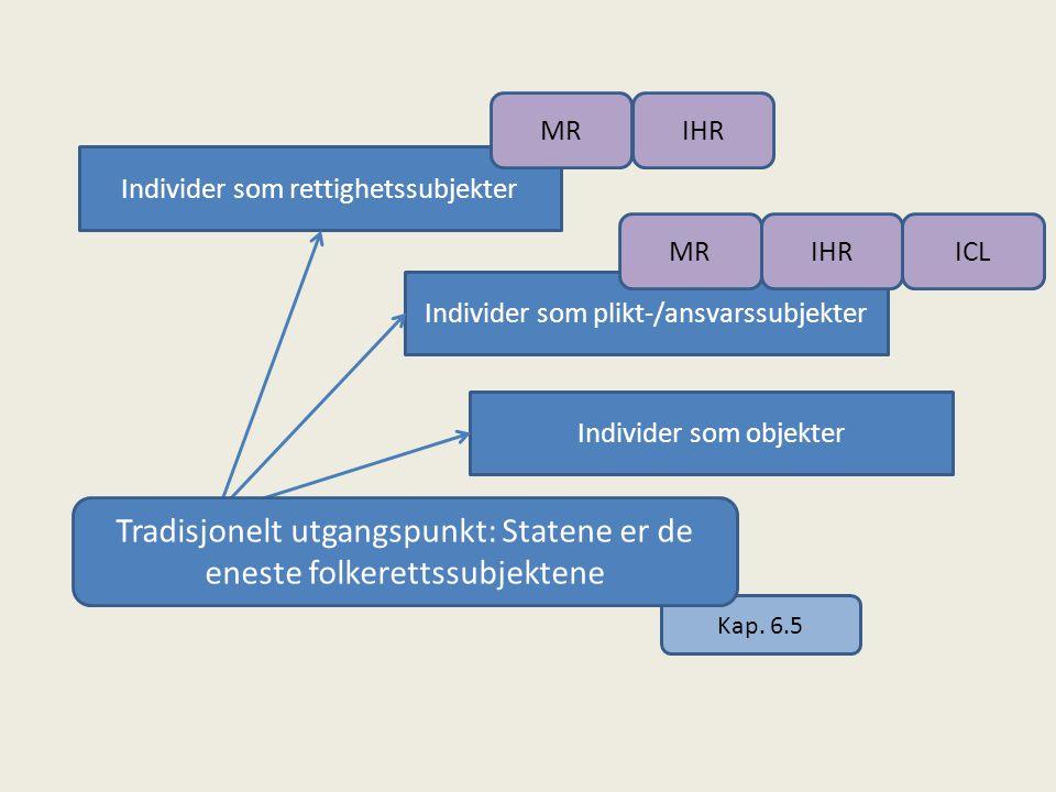 INDIVIDER I FOLKERETTEN Individer som rettighetssubjekter Individer som plikt-/ansvarssubjekter Individer som objekter Kap.