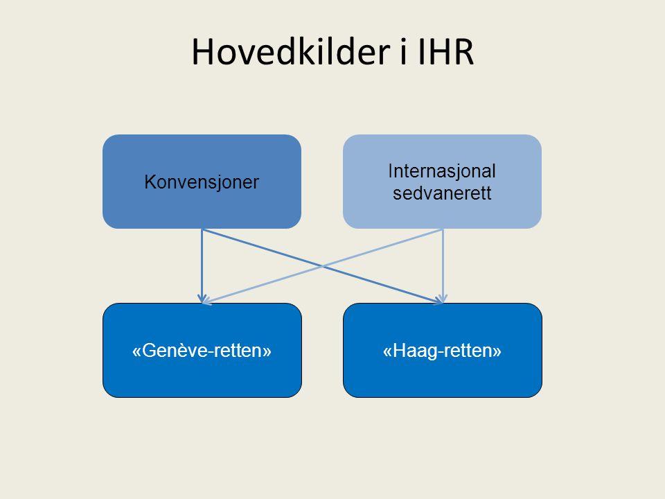 Hovedkilder i IHR Konvensjoner Internasjonal sedvanerett «Genève-retten»«Haag-retten»