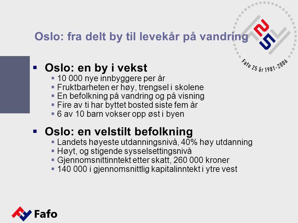 Oslo: fra delt by til levekår på vandring  Oslo: en by i vekst  10 000 nye innbyggere per år  Fruktbarheten er høy, trengsel i skolene  En befolkn