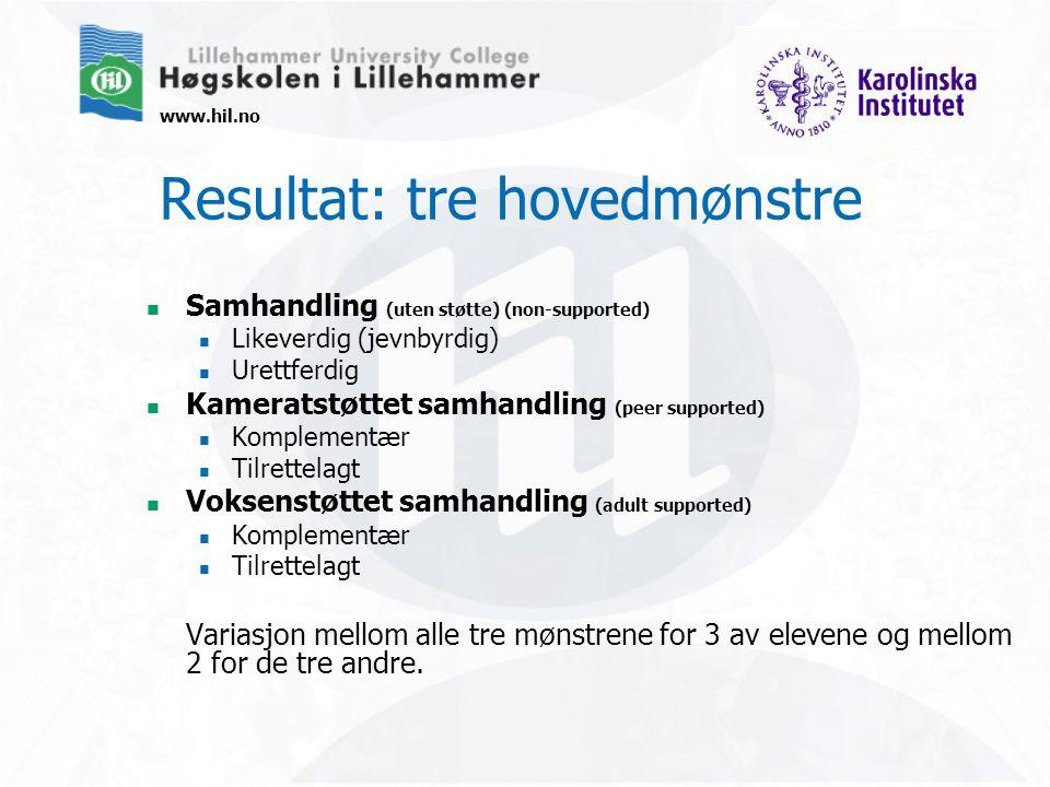 www.hil.no Resultat: tre hovedmønstre Samhandling (uten støtte) (non-supported) Likeverdig (jevnbyrdig) Urettferdig Kameratstøttet samhandling (peer s