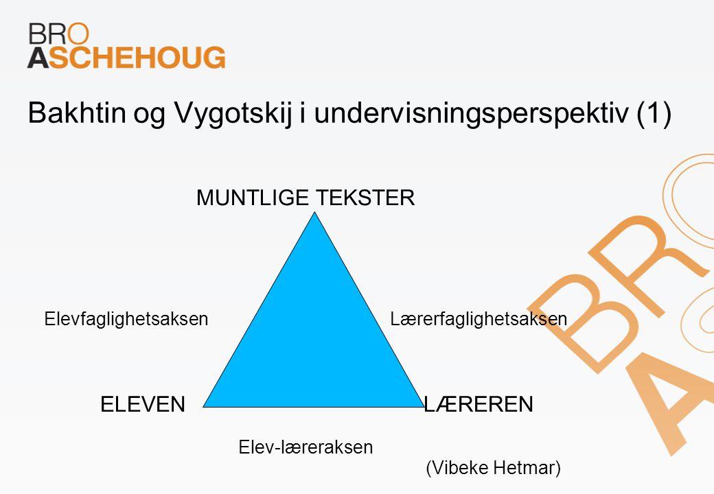 Bakhtin og Vygotskij i undervisningsperspektiv (1) MUNTLIGE TEKSTER ElevfaglighetsaksenLærerfaglighetsaksen ELEVENLÆREREN Elev-læreraksen (Vibeke Hetm