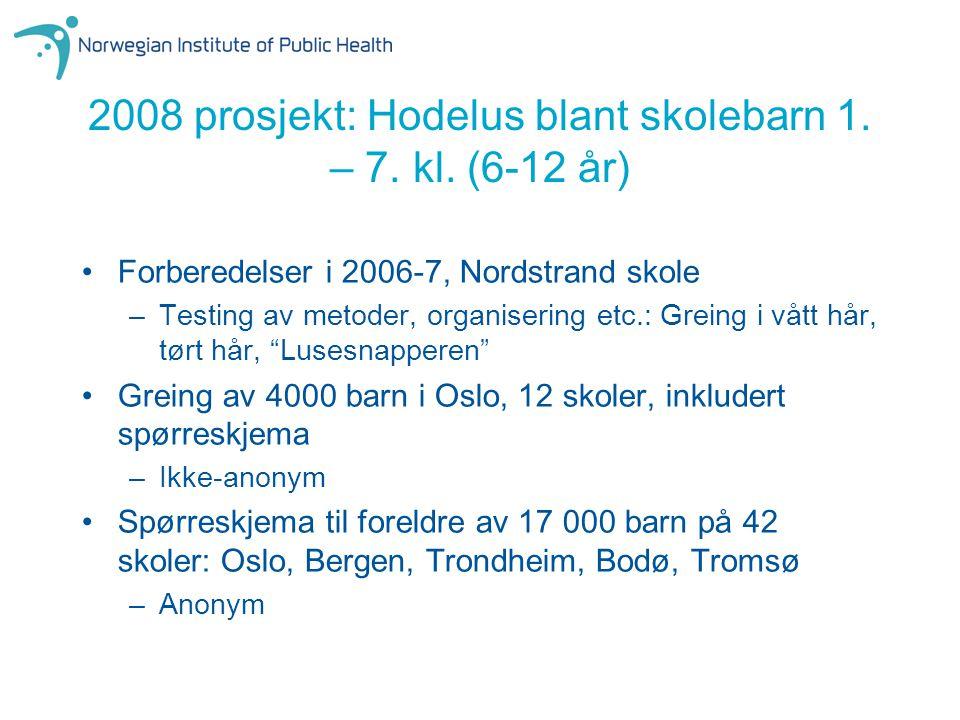 2008 prosjekt: Hodelus blant skolebarn 1. – 7. kl. (6-12 år) Forberedelser i 2006-7, Nordstrand skole –Testing av metoder, organisering etc.: Greing i