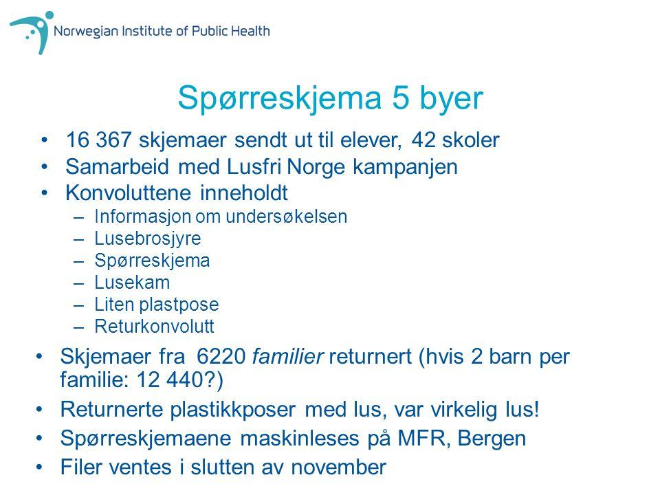 Oslo-undersøkelsen, september 2008 5735 barn invitert, 12 skoler 3816 godkjente, dvs.