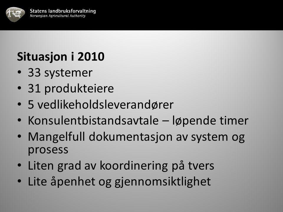 Situasjon i 2010 33 systemer 31 produkteiere 5 vedlikeholdsleverandører Konsulentbistandsavtale – løpende timer Mangelfull dokumentasjon av system og