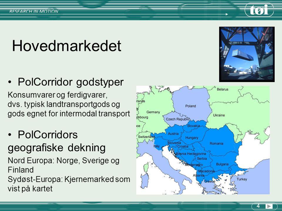 5 Kjennetegn ved PolCorridors marked Godsmarkedet 2002 (Norge/Sverige - Sydøst-Europa) 3,5 mill tonn sydgående og 2,3 mill tonn nordgående (for kjerneområdet hhv 1,3 mill tonn og 0,7 mill tonn) Sydøst-Europa et marked i sterk vekst 1999-2002 eksport fra Norge/Sverige:til PolCorridor landene +24% (Vest-Europa -5%) import:fra PolCorridor landene +29% (Vest-Europa +16%) Landtransport er konkurransemessig sterkere enn skip pga.