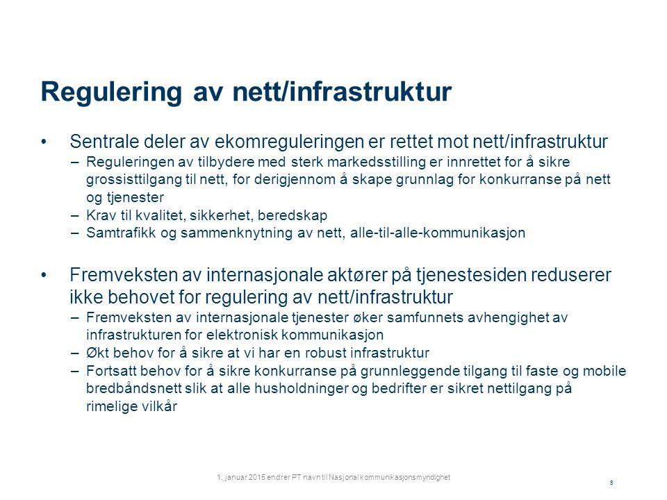Regulering av nett/infrastruktur Sentrale deler av ekomreguleringen er rettet mot nett/infrastruktur –Reguleringen av tilbydere med sterk markedsstilling er innrettet for å sikre grossisttilgang til nett, for derigjennom å skape grunnlag for konkurranse på nett og tjenester –Krav til kvalitet, sikkerhet, beredskap –Samtrafikk og sammenknytning av nett, alle-til-alle-kommunikasjon Fremveksten av internasjonale aktører på tjenestesiden reduserer ikke behovet for regulering av nett/infrastruktur –Fremveksten av internasjonale tjenester øker samfunnets avhengighet av infrastrukturen for elektronisk kommunikasjon –Økt behov for å sikre at vi har en robust infrastruktur –Fortsatt behov for å sikre konkurranse på grunnleggende tilgang til faste og mobile bredbåndsnett slik at alle husholdninger og bedrifter er sikret nettilgang på rimelige vilkår 8 1.