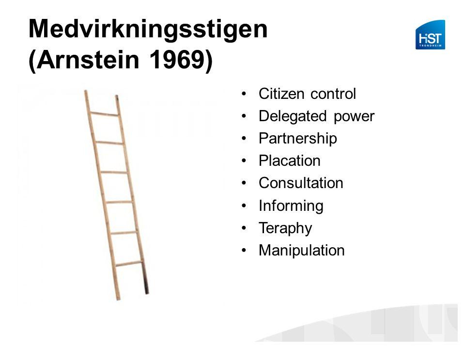 Medvirkningsstigen (Arnstein 1969) Citizen control Delegated power Partnership Placation Consultation Informing Teraphy Manipulation