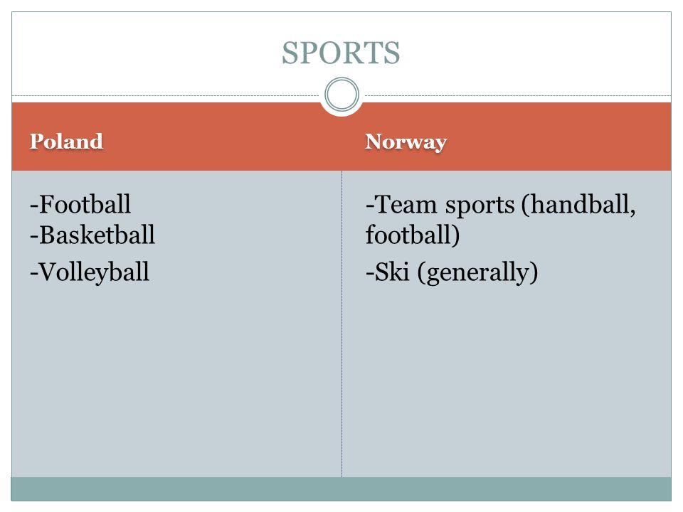FAMOUS SPORTSSTARS Poland: -Football, Robert Lewandowski.