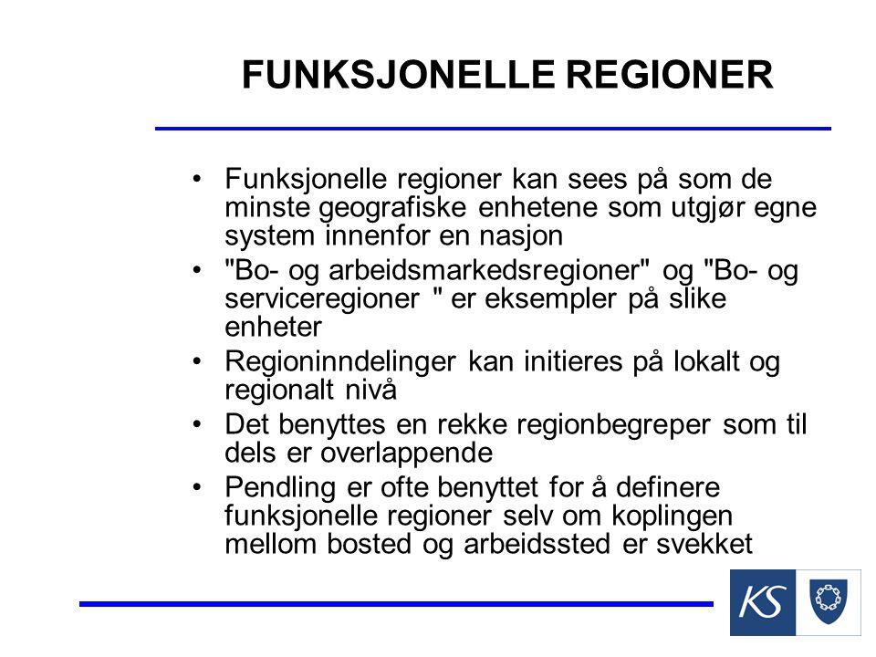 FUNKSJONELLE REGIONER Funksjonelle regioner kan sees på som de minste geografiske enhetene som utgjør egne system innenfor en nasjon Bo- og arbeidsmarkedsregioner og Bo- og serviceregioner er eksempler på slike enheter Regioninndelinger kan initieres på lokalt og regionalt nivå Det benyttes en rekke regionbegreper som til dels er overlappende Pendling er ofte benyttet for å definere funksjonelle regioner selv om koplingen mellom bosted og arbeidssted er svekket