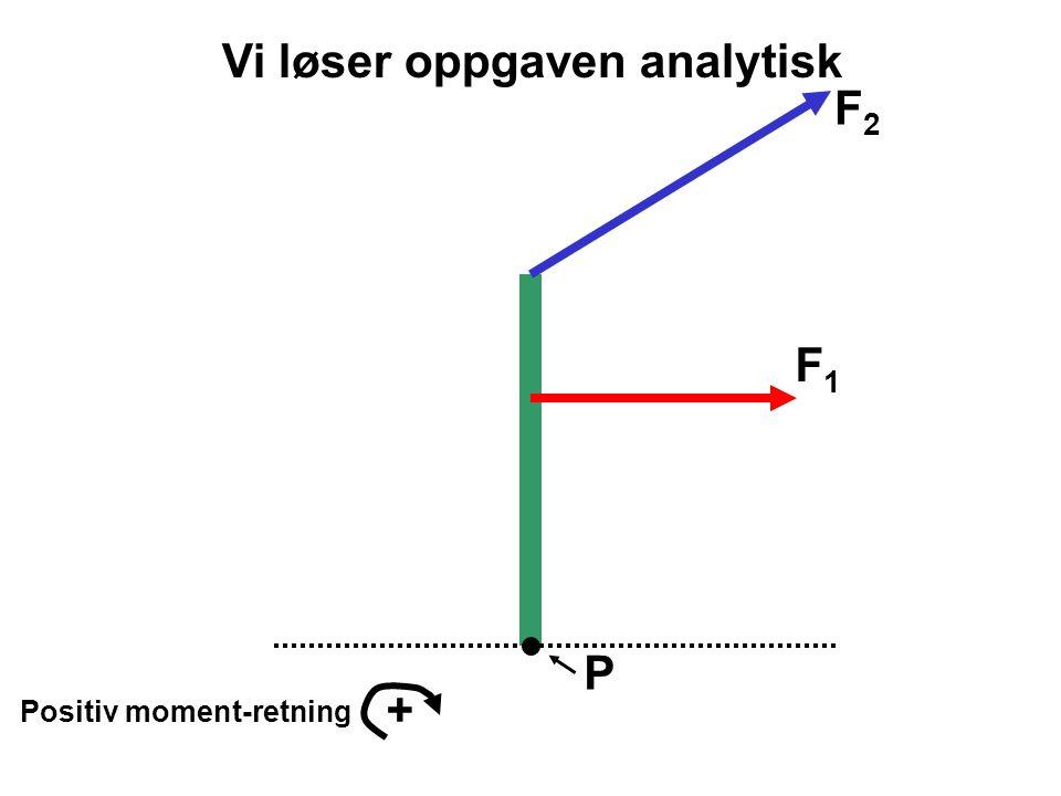 P Positiv moment-retning + Vi løser oppgaven analytisk F2F2 F1F1