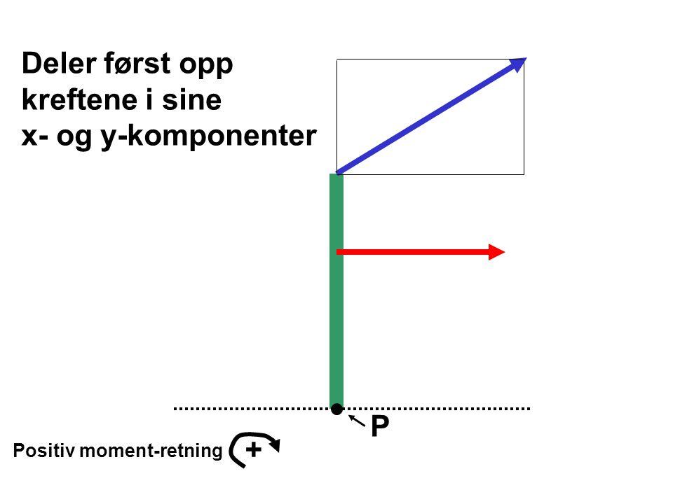P Positiv moment-retning + Deler først opp kreftene i sine x- og y-komponenter