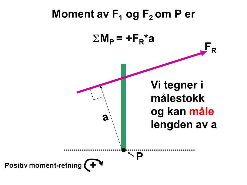 Positiv moment-retning + P
