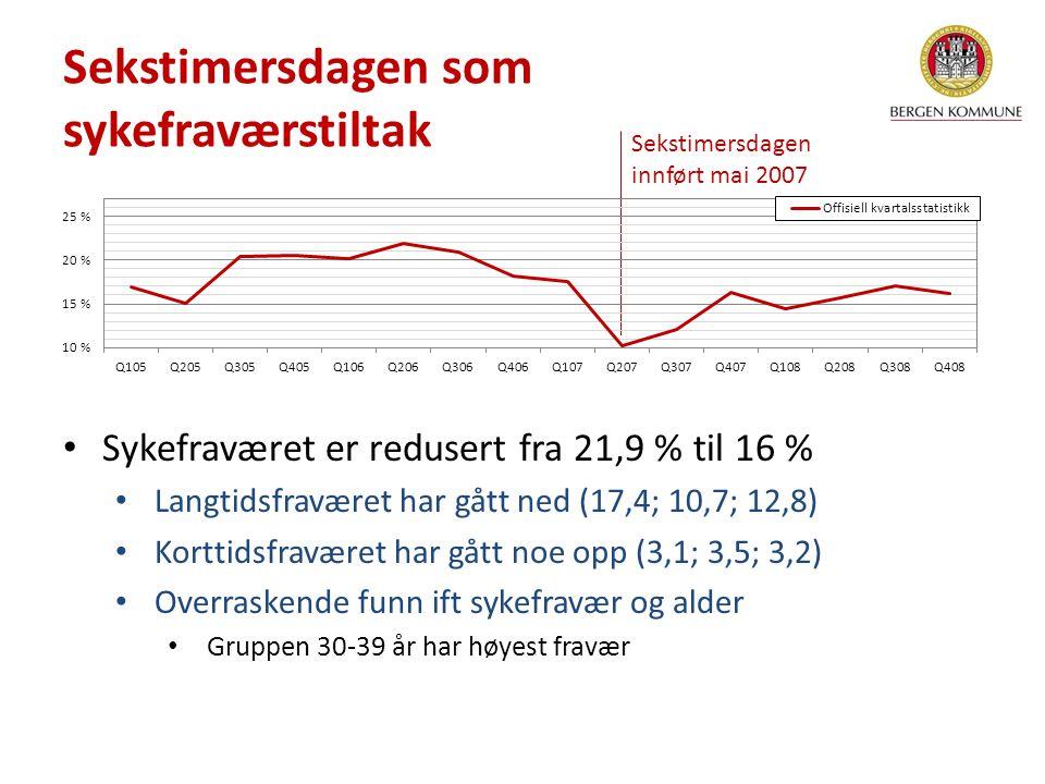 Sekstimersdagen innført mai 2007 Sykefraværet er redusert fra 21,9 % til 16 % Langtidsfraværet har gått ned (17,4; 10,7; 12,8) Korttidsfraværet har gått noe opp (3,1; 3,5; 3,2) Overraskende funn ift sykefravær og alder Gruppen 30-39 år har høyest fravær Sekstimersdagen som sykefraværstiltak