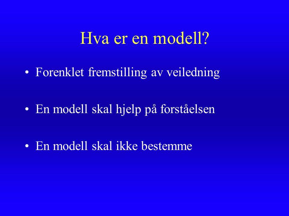 Hva er en modell? Forenklet fremstilling av veiledning En modell skal hjelp på forståelsen En modell skal ikke bestemme