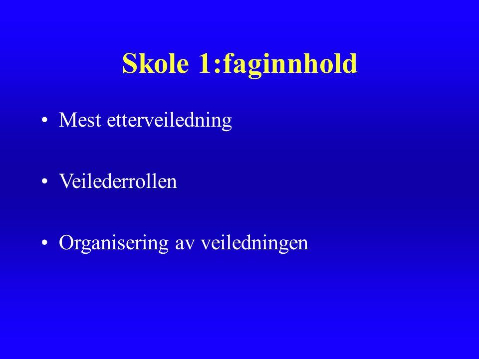 Skole 1:faginnhold Mest etterveiledning Veilederrollen Organisering av veiledningen