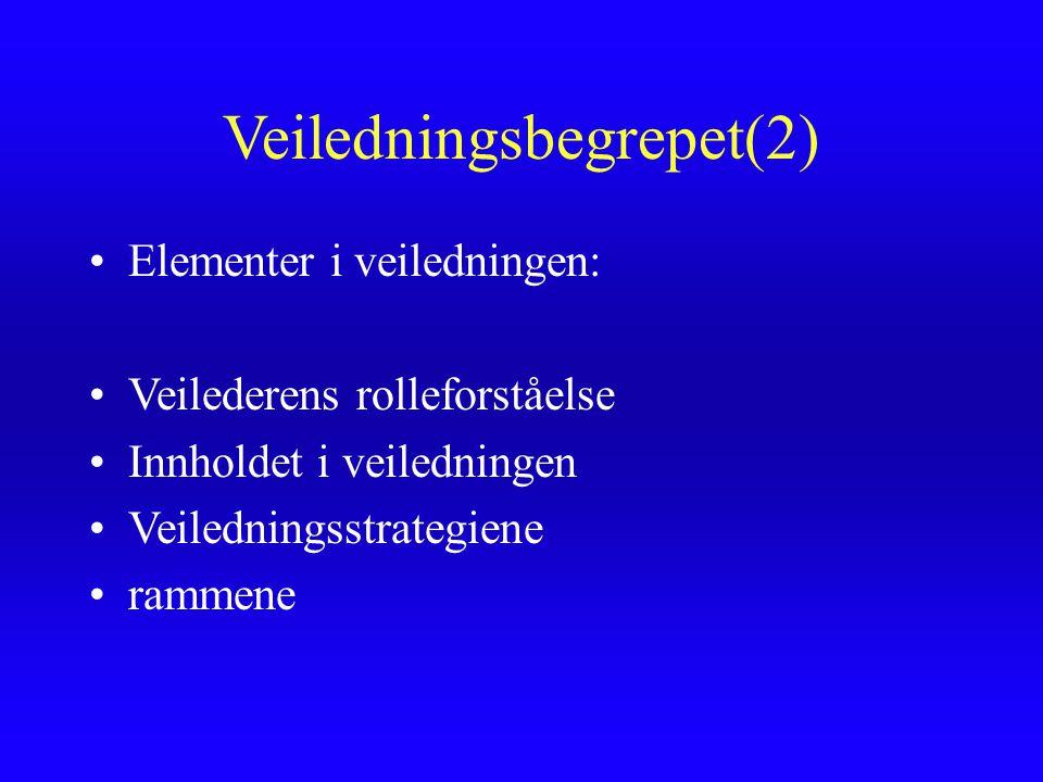 Veiledningsbegrepet(2) Elementer i veiledningen: Veilederens rolleforståelse Innholdet i veiledningen Veiledningsstrategiene rammene