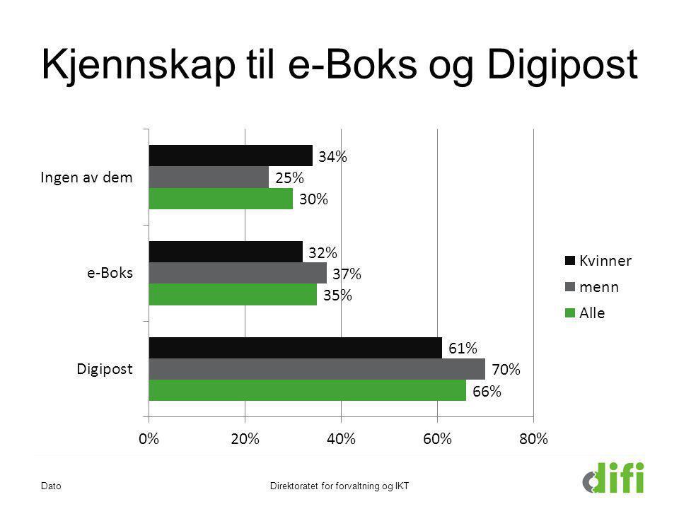 Kjennskap til e-Boks og Digipost DatoDirektoratet for forvaltning og IKT