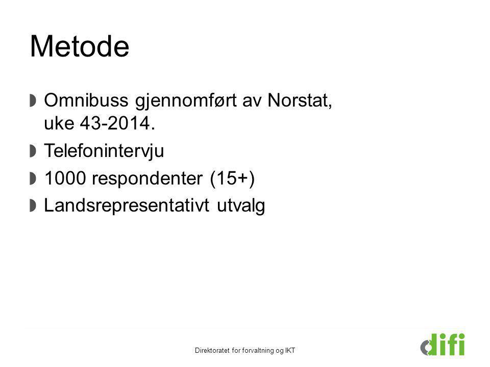 Direktoratet for forvaltning og IKT Metode Omnibuss gjennomført av Norstat, uke 43-2014. Telefonintervju 1000 respondenter (15+) Landsrepresentativt u