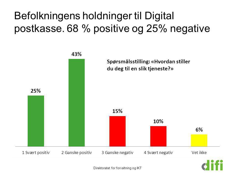 Befolkningens holdninger til Digital postkasse. 68 % positive og 25% negative Direktoratet for forvaltning og IKT