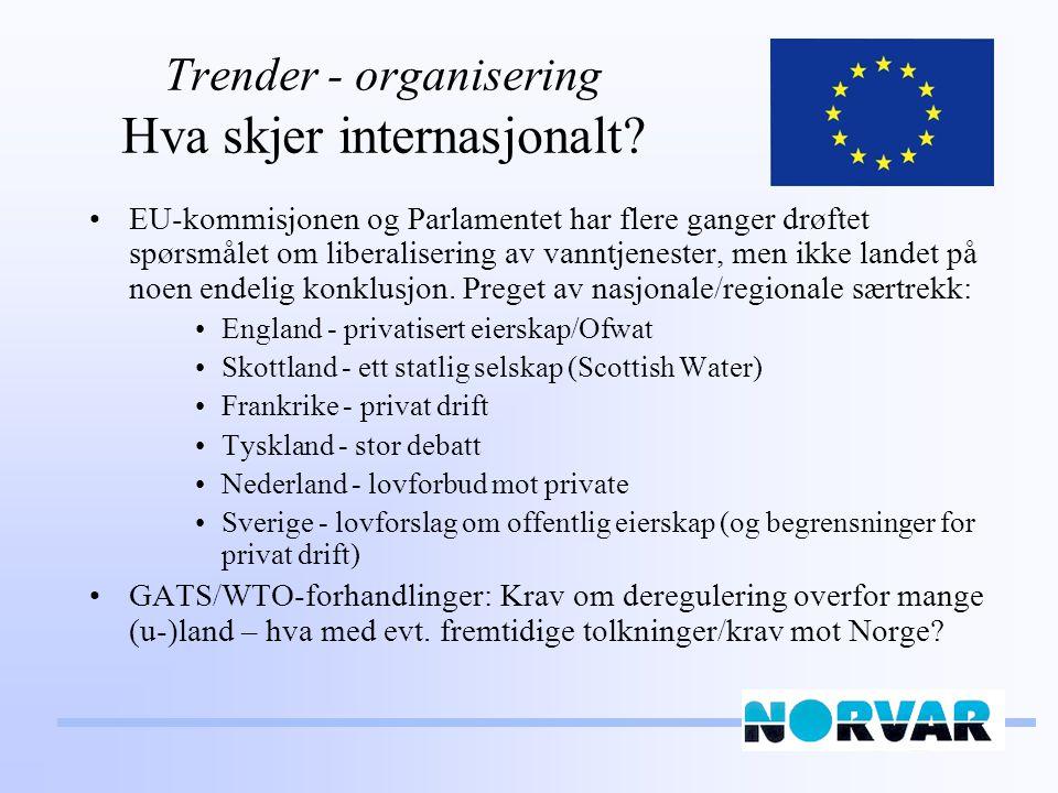 Trender - organisering Hva skjer internasjonalt.