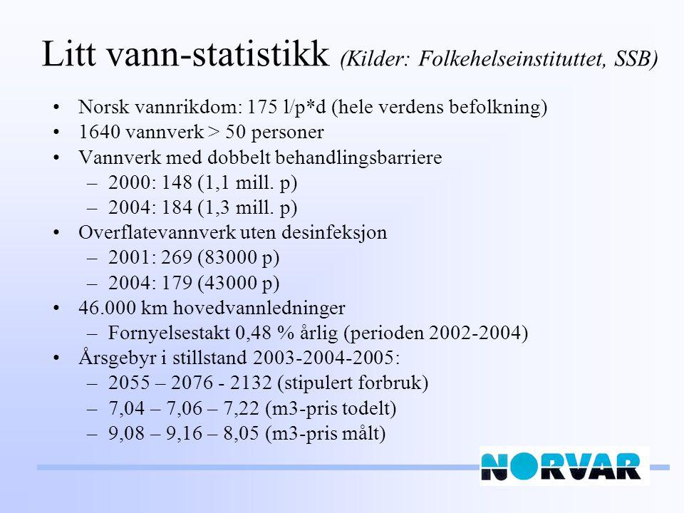 Kartlegging av mulig helserisiko for abonnenter be- rørt av trykkløs vannledning (NORVAR-rapport 143/2005)