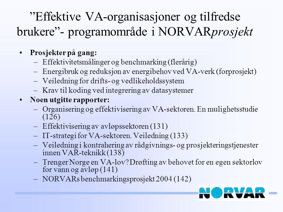 Effektive VA-organisasjoner og tilfredse brukere - programområde i NORVARprosjekt Prosjekter på gang: –Effektivitetsmålinger og benchmarking (flerårig) –Energibruk og reduksjon av energibehov ved VA-verk (forprosjekt) –Veiledning for drifts- og vedlikeholdssystem –Krav til koding ved integrering av datasystemer Noen utgitte rapporter: –Organisering og effektivisering av VA-sektoren.