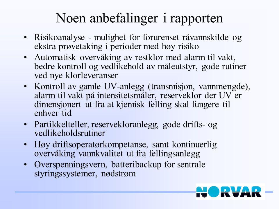 Noen anbefalinger i rapporten Risikoanalyse - mulighet for forurenset råvannskilde og ekstra prøvetaking i perioder med høy risiko Automatisk overvåking av restklor med alarm til vakt, bedre kontroll og vedlikehold av måleutstyr, gode rutiner ved nye klorleveranser Kontroll av gamle UV-anlegg (transmisjon, vannmengde), alarm til vakt på intensitetsmåler, reserveklor der UV er dimensjonert ut fra at kjemisk felling skal fungere til enhver tid Partikkelteller, reservekloranlegg, gode drifts- og vedlikeholdsrutiner Høy driftsoperatørkompetanse, samt kontinuerlig overvåking vannkvalitet ut fra fellingsanlegg Overspenningsvern, batteribackup for sentrale styringssystemer, nødstrøm