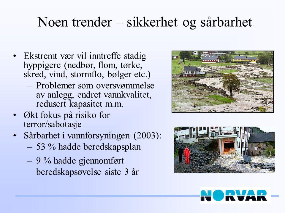 Noen trender – sikkerhet og sårbarhet Ekstremt vær vil inntreffe stadig hyppigere (nedbør, flom, tørke, skred, vind, stormflo, bølger etc.) –Problemer som oversvømmelse av anlegg, endret vannkvalitet, redusert kapasitet m.m.
