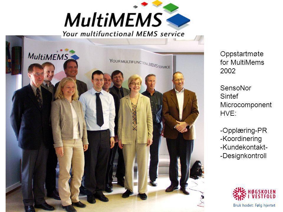 Oppstartmøte for MultiMems 2002 SensoNor Sintef Microcomponent HVE: -Opplæring-PR -Koordinering -Kundekontakt- -Designkontroll