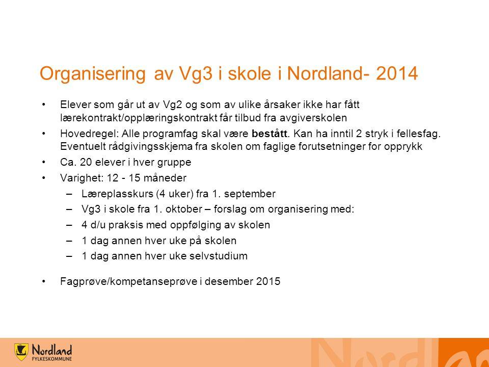 Organisering av Vg3 i skole i Nordland- 2014 Elever som går ut av Vg2 og som av ulike årsaker ikke har fått lærekontrakt/opplæringskontrakt får tilbud fra avgiverskolen Hovedregel: Alle programfag skal være bestått.
