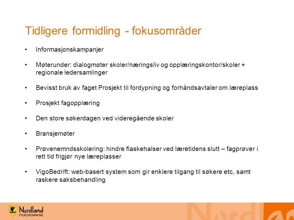 Tidligere formidling - fokusområder Informasjonskampanjer Møterunder: dialogmøter skoler/næringsliv og opplæringskontor/skoler + regionale ledersamlin