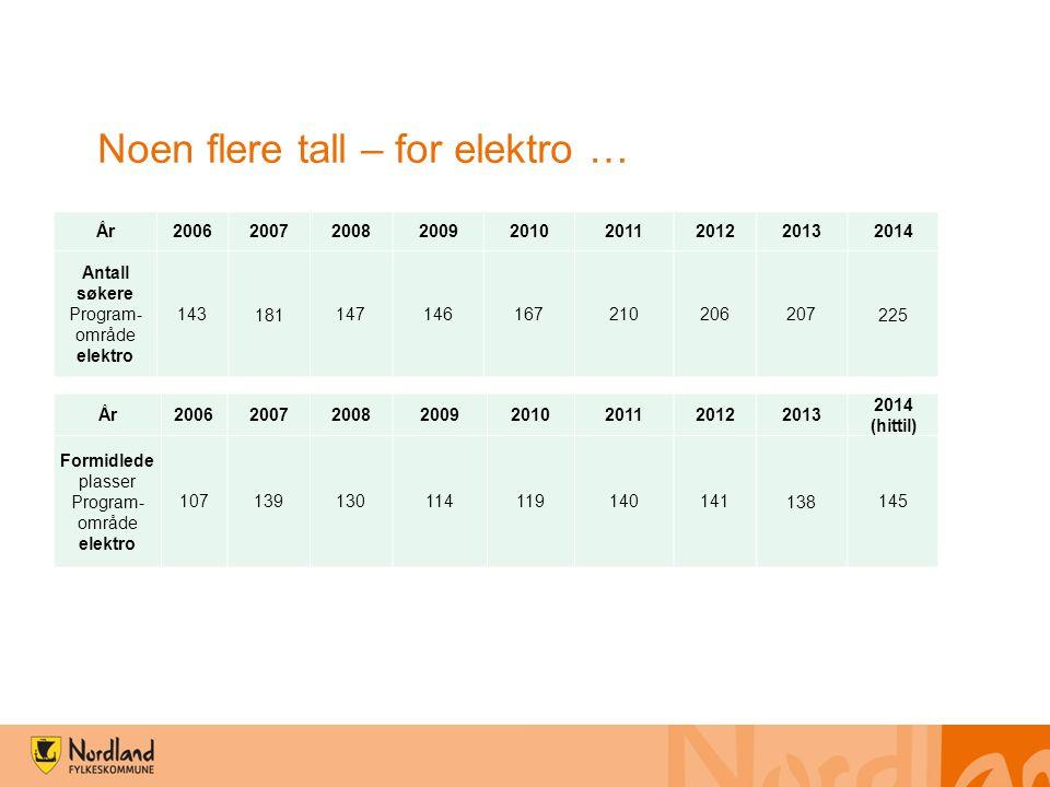 Noen flere tall – for elektro … År200620072008200920102011201220132014 Antall søkere Program- område elektro 143181147146167210206 207 225 År200620072