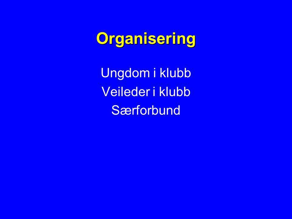 Organisering Ungdom i klubb Veileder i klubb Særforbund