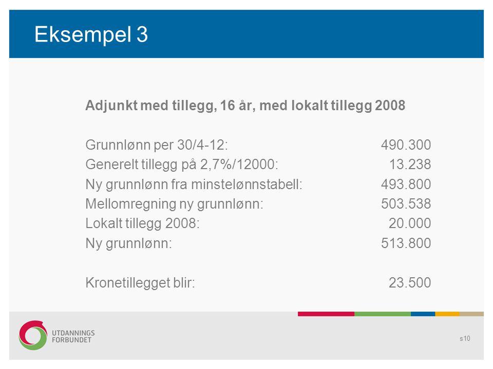 Eksempel 3 Adjunkt med tillegg, 16 år, med lokalt tillegg 2008 Grunnlønn per 30/4-12:490.300 Generelt tillegg på 2,7%/12000: 13.238 Ny grunnlønn fra minstelønnstabell:493.800 Mellomregning ny grunnlønn:503.538 Lokalt tillegg 2008: 20.000 Ny grunnlønn:513.800 Kronetillegget blir: 23.500 s10