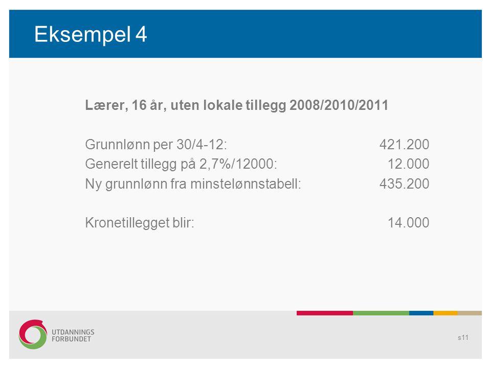 Eksempel 4 Lærer, 16 år, uten lokale tillegg 2008/2010/2011 Grunnlønn per 30/4-12:421.200 Generelt tillegg på 2,7%/12000: 12.000 Ny grunnlønn fra minstelønnstabell:435.200 Kronetillegget blir: 14.000 s11