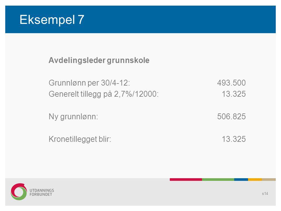 Eksempel 7 Avdelingsleder grunnskole Grunnlønn per 30/4-12:493.500 Generelt tillegg på 2,7%/12000: 13.325 Ny grunnlønn:506.825 Kronetillegget blir: 13.325 s14