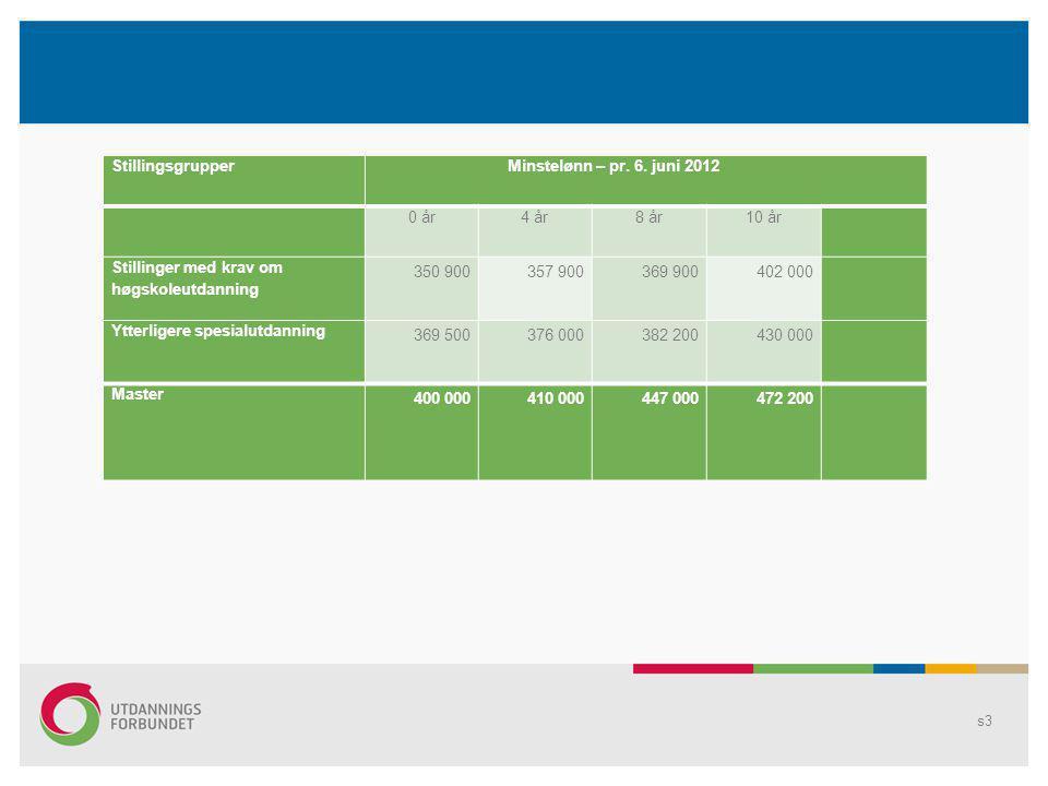 Lønnsendringen i Bergen kommune Sannsynligheten er stor for effektuering først i september. s14