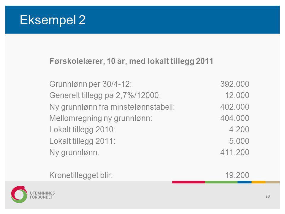Eksempel 2 Førskolelærer, 10 år, med lokalt tillegg 2011 Grunnlønn per 30/4-12:392.000 Generelt tillegg på 2,7%/12000: 12.000 Ny grunnlønn fra minstelønnstabell:402.000 Mellomregning ny grunnlønn:404.000 Lokalt tillegg 2010: 4.200 Lokalt tillegg 2011: 5.000 Ny grunnlønn:411.200 Kronetillegget blir: 19.200 s8