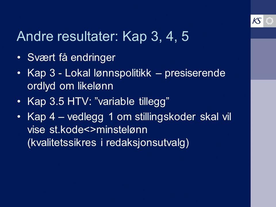 Andre resultater: Kap 3, 4, 5 Svært få endringer Kap 3 - Lokal lønnspolitikk – presiserende ordlyd om likelønn Kap 3.5 HTV: variable tillegg Kap 4 – vedlegg 1 om stillingskoder skal vil vise st.kode<>minstelønn (kvalitetssikres i redaksjonsutvalg)