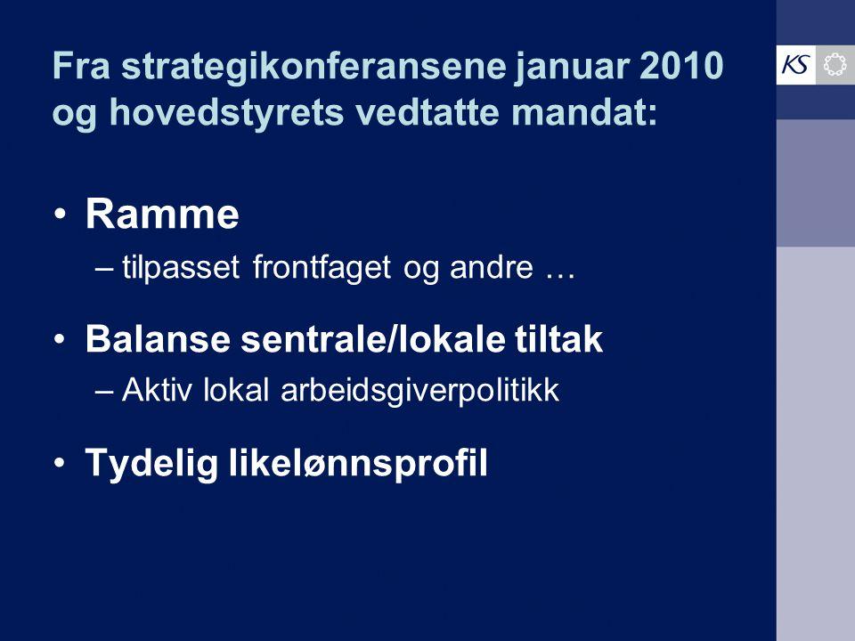 Fra strategikonferansene januar 2010 og hovedstyrets vedtatte mandat: Ramme –tilpasset frontfaget og andre … Balanse sentrale/lokale tiltak –Aktiv lokal arbeidsgiverpolitikk Tydelig likelønnsprofil