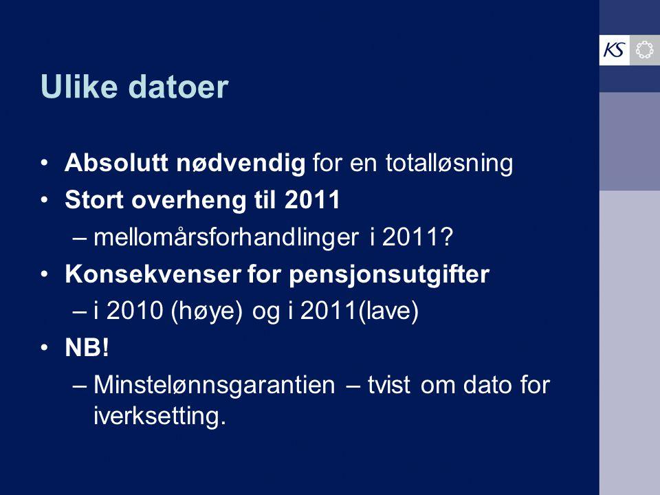 Ulike datoer Absolutt nødvendig for en totalløsning Stort overheng til 2011 –mellomårsforhandlinger i 2011.