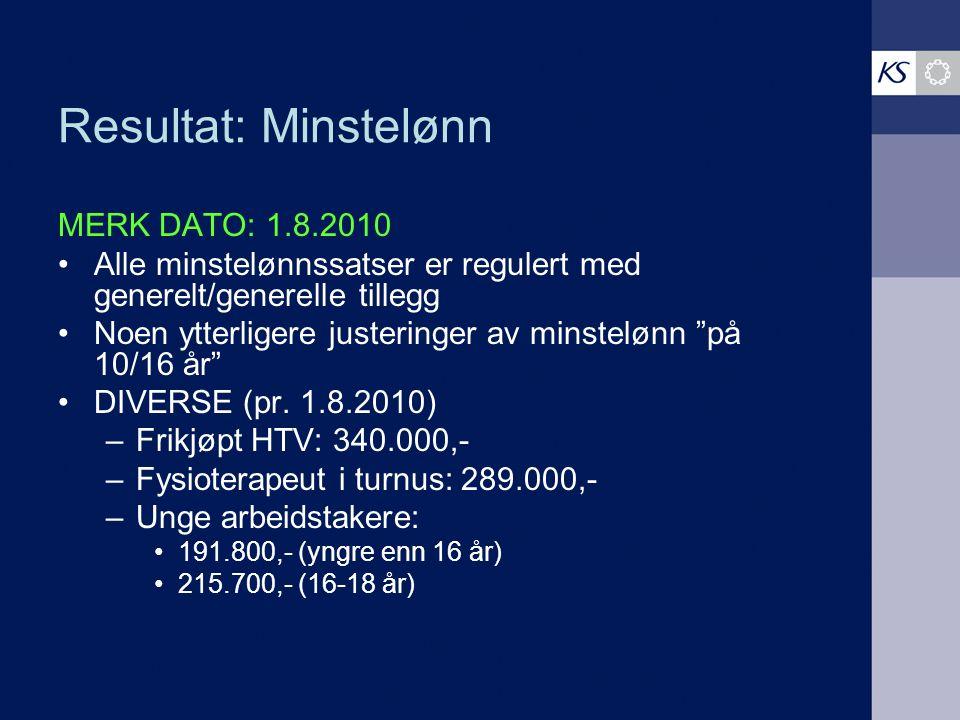 Resultat: Lokale forhandlinger MERK DATOER: 1.8.2010 OG 1.1.2011 Avsetning 1,1 % som forhandles samlet, dog slik at: –0,85% gis med virkning 1.8.2010 –0,25% gis med virkning 1.1.2011 Viktig å drøfte dette lokalt.