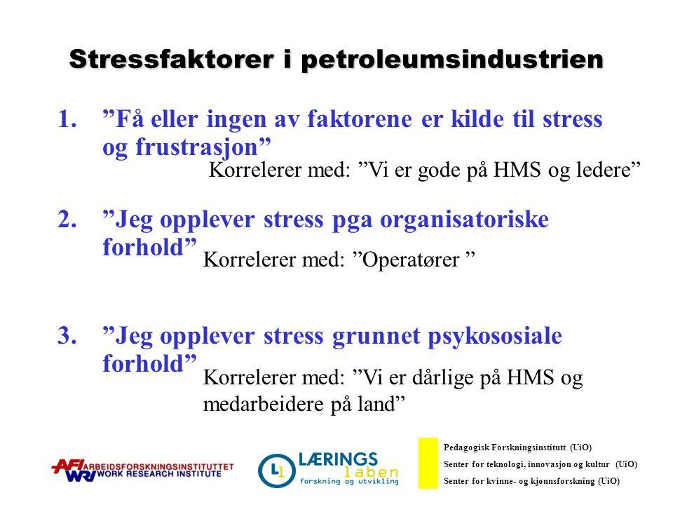 Stressfaktorer i petroleumsindustrien 1. Få eller ingen av faktorene er kilde til stress og frustrasjon 2. Jeg opplever stress pga organisatoriske forhold 3. Jeg opplever stress grunnet psykososiale forhold Pedagogisk Forskningsinstitutt (UiO) Senter for teknologi, innovasjon og kultur (UiO) Senter for kvinne- og kjønnsforskning (UiO) Korrelerer med: Vi er gode på HMS og ledere Korrelerer med: Operatører Korrelerer med: Vi er dårlige på HMS og medarbeidere på land